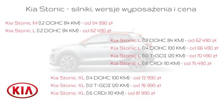 Kia Stonic - silniki, wersje wyposażenia i cena