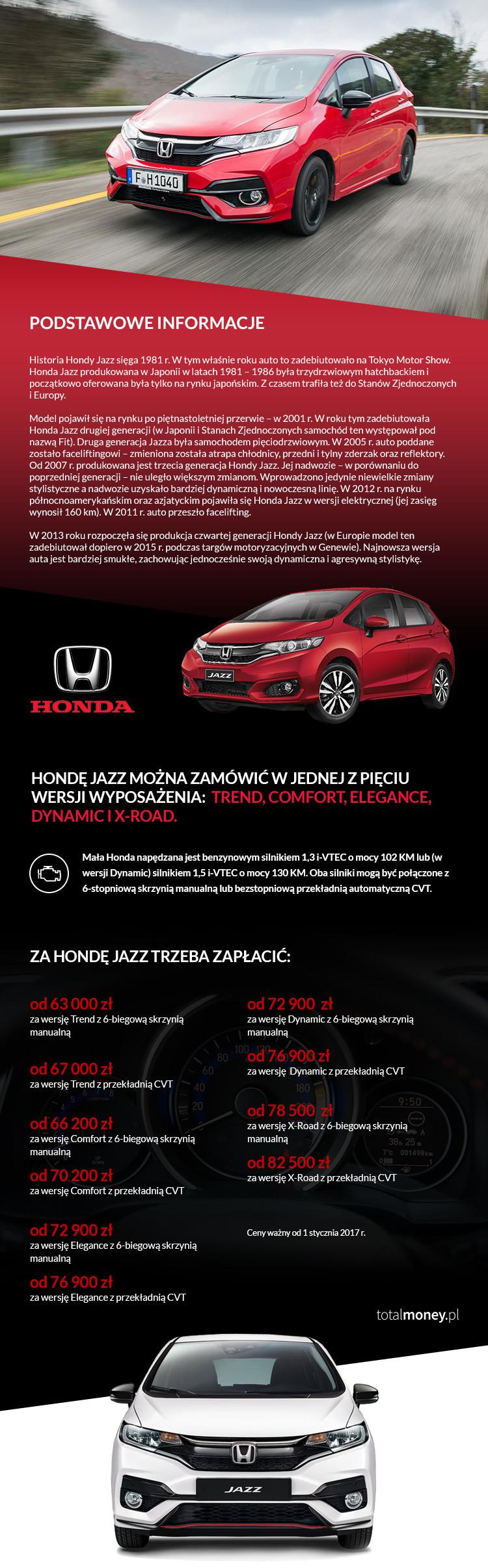 Honda Jazz - podstawowe informacje
